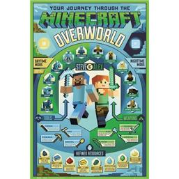 Minecraft Overworld Plakat