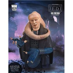 Star Wars: Star Wars Episode VI Bust 1/6 Bib Fortuna 18 cm