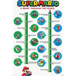 Mario Through The Years Plakat
